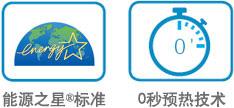 ce的dnf没有图标_logo logo 标志 设计 图标 234_108