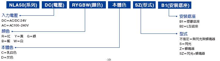 led警示灯,日机,三色闪光灯,dc24v,nla50-dc-b1-d-ryg