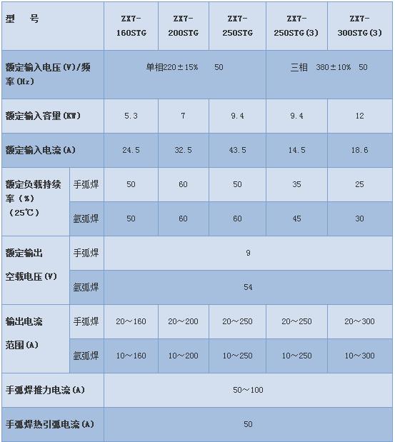 奥太逆变式手弧/氩弧焊机(高频引弧)(仅限山东省枣庄市购买)