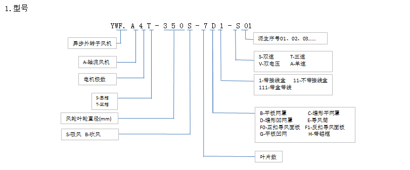 a6t-450s-5diia00,380/400v,不带接线盒,50/60hz,910/1030r/min