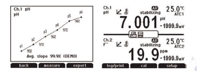 dual star双通道ph/离子浓度测量套装,orion,d10p-01