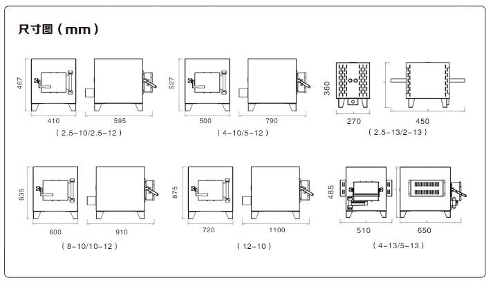 箱式电阻炉,sx-5-12图片