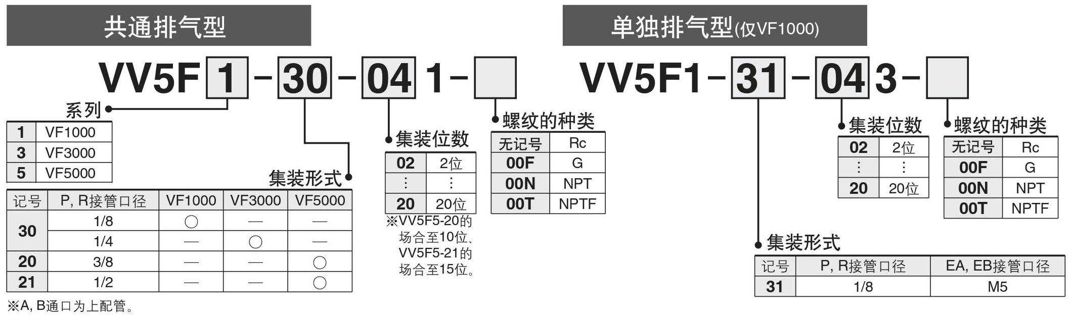 电路 电路图 电子 设计 素材 原理图 2120_630