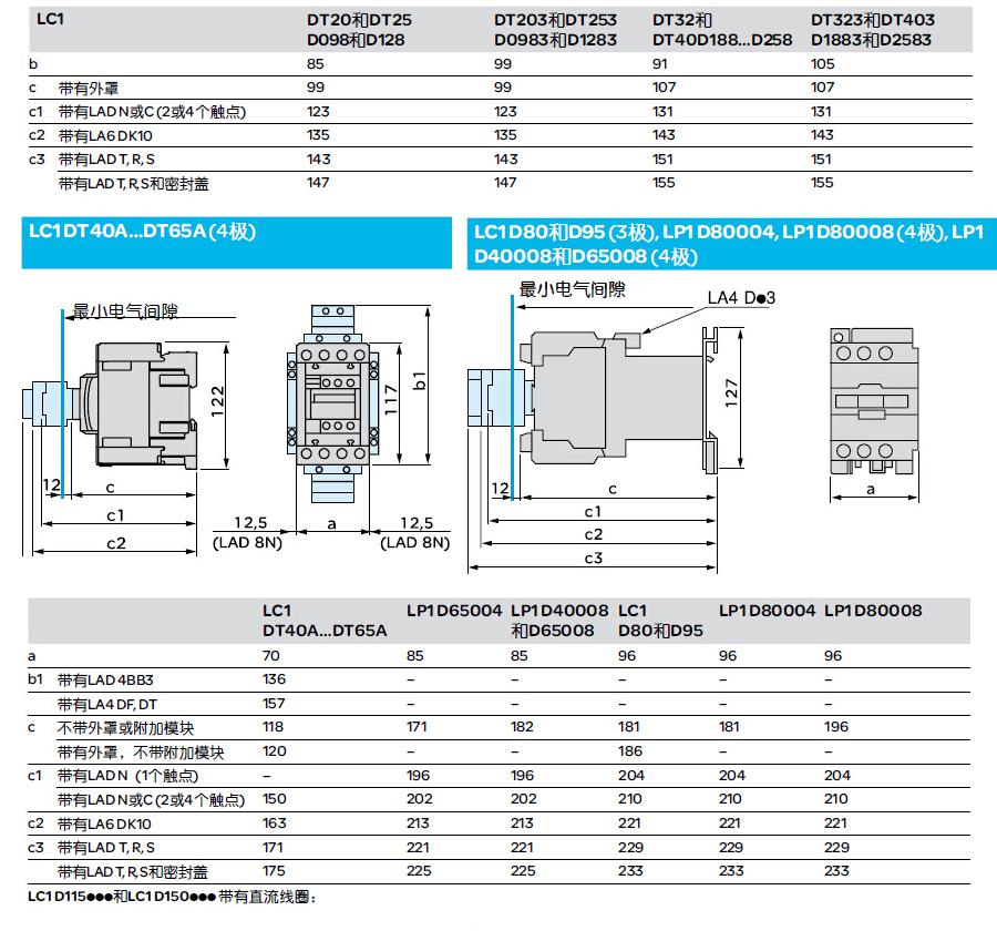 施耐德 交流线圈接触器,lc1d150e7