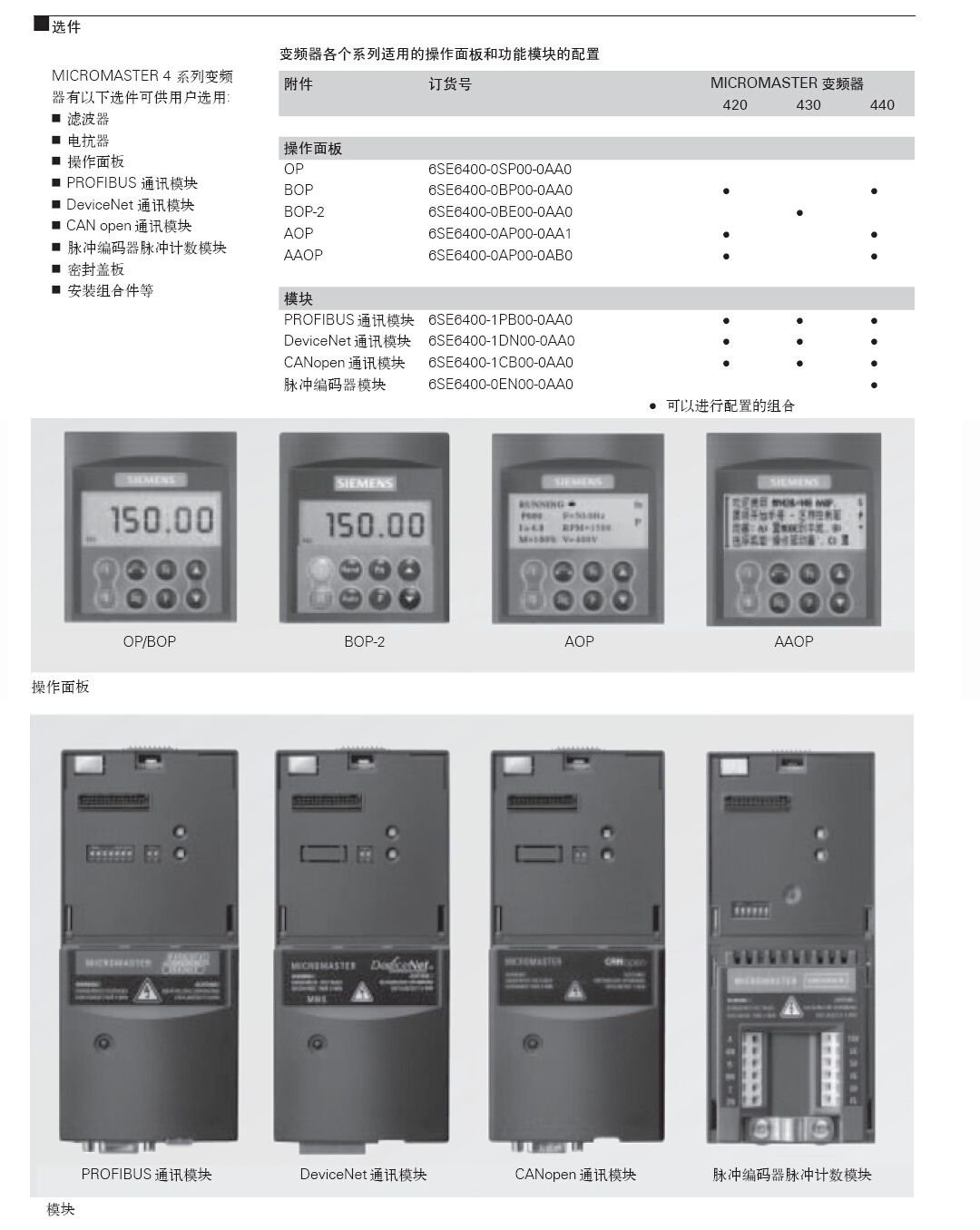 l 最新的 IGBT 技术、数字微处理器控制、高质量的矢量控制系统 l 磁通电流控制 (FCC) 改善动态响应,并且优化电动机的控制 l 线性 V/F 特性、平方 V/F 特性、多点 v/f 特性 (可编程V/F 特性) l 力矩控制、捕捉再起动、滑差补偿、动态缓冲 l 在电源中断或故障跳闸以后,自动再起动 l 可以由用户定义的自由功能块,实现逻辑运算和算术运算的操作 l 用于定位控制的减速斜坡函数曲线 l 变频器具有内置的高品质PID 控制器 (具有参数自整定功能),可用于一般的过程控制 l 可编程的加