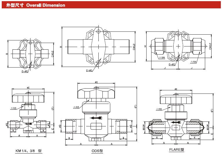 膜片式手阀,鸿森,km-1/4,sae螺口图片