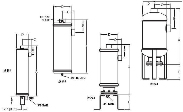 蓝色      a-wc/a-fc系列高效离心式油分离器适用于空调及冷冻机组的