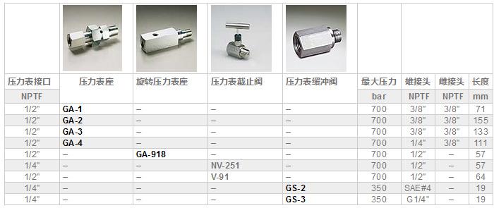 MAA479技术参数.jpg