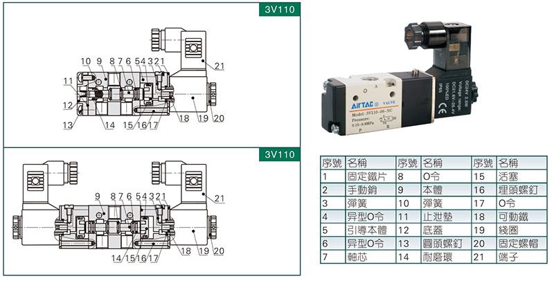 气动 气阀类 3通电磁阀 亚德客单控3通电磁阀,常开型,ac220v,3v110-m5