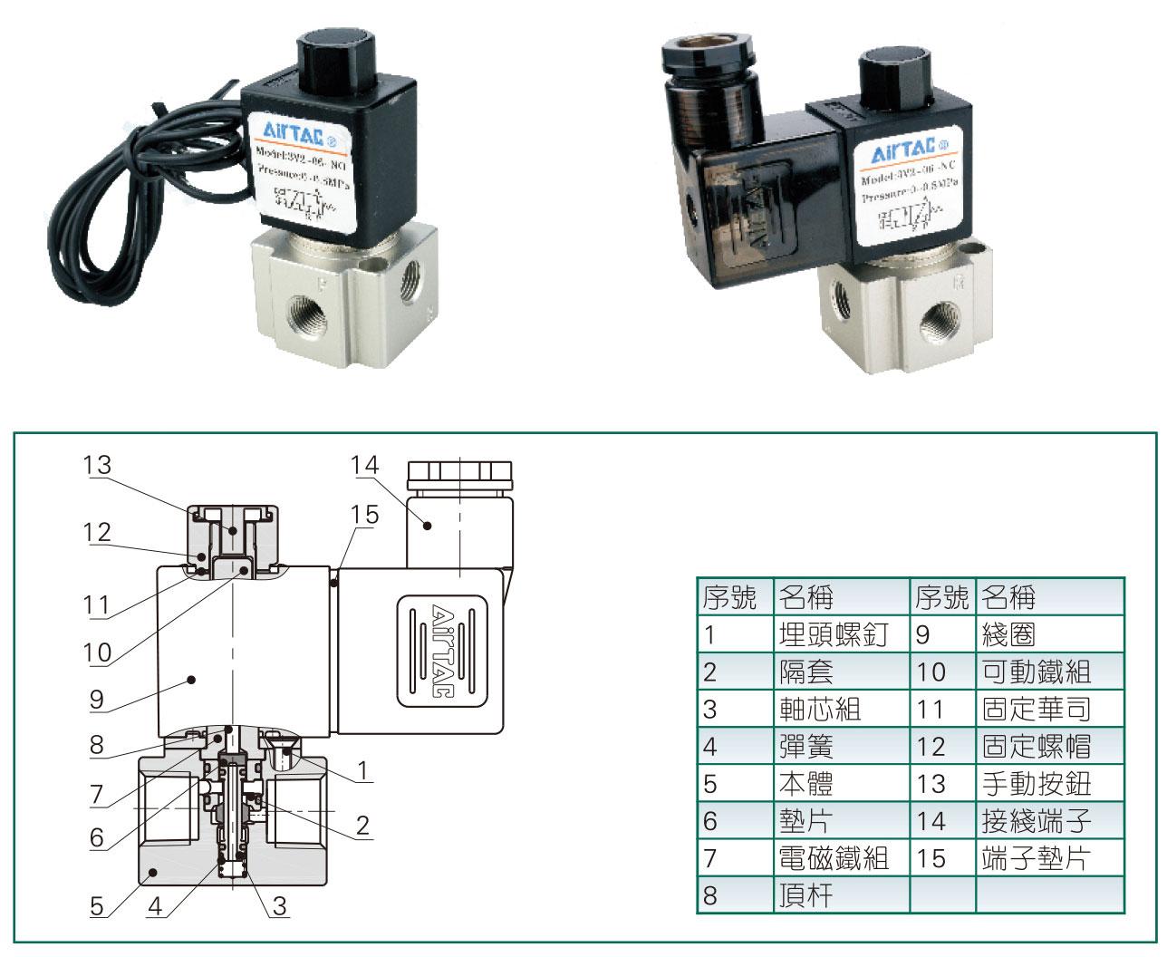亚德客3通电磁阀,直动常开型,pt1/8,3v208-no-b图片