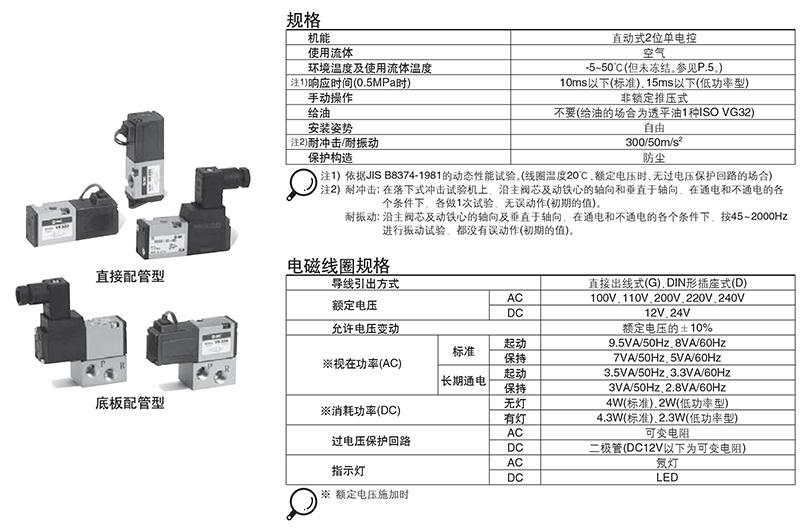 smc直动式3通电磁阀,直接配管