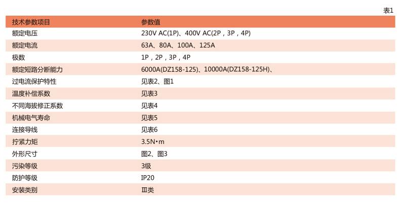 正泰 小型断路器,dz158-125 1p d100a