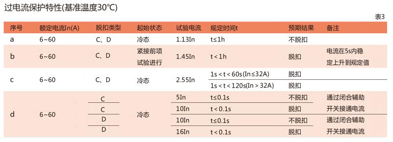 技术参数-ZAA252_03.jpg