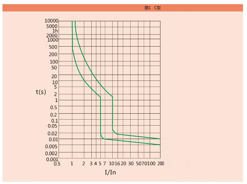 性能曲线-ZAA252_01.jpg