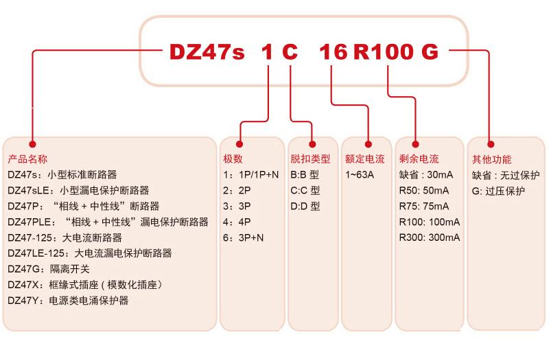 选型指南-ZAA332_01.jpg