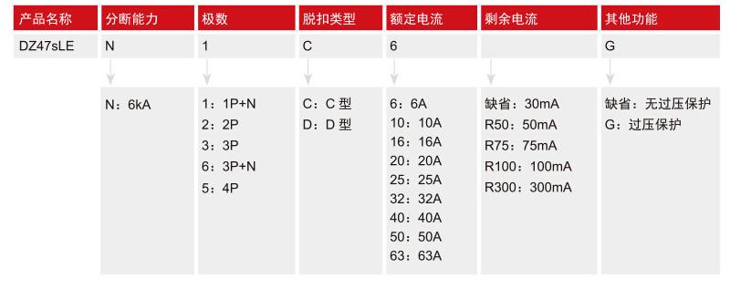 选型指南-ZAA332_02.jpg