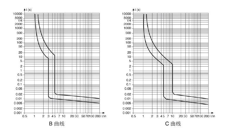 性能曲线-ZAA332_01.jpg