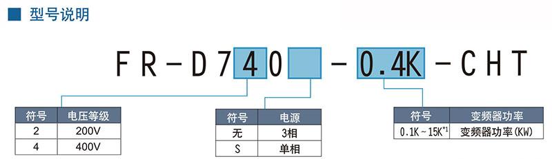 FR-D700 选型指南.jpg