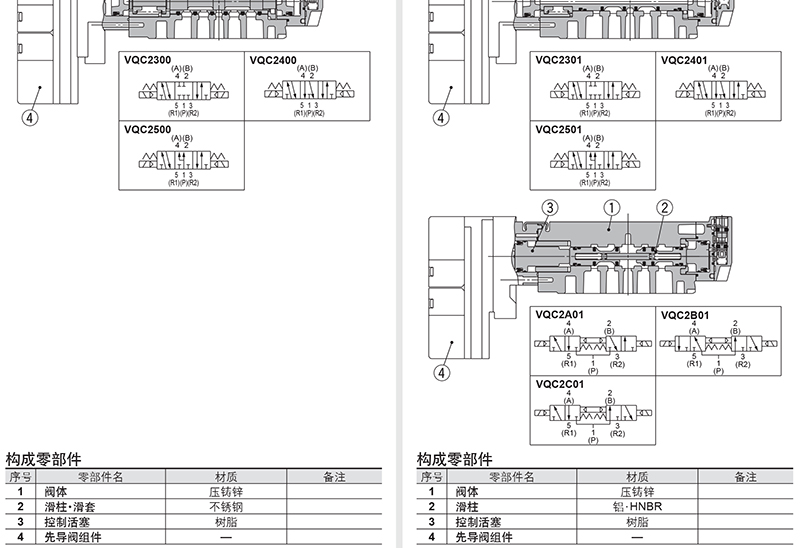 smc先导式电磁阀,3位5通中封式,dc24v,vqc2301n-51图片