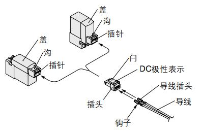 smc 5通电磁阀,syj5123-5lou-m5图片