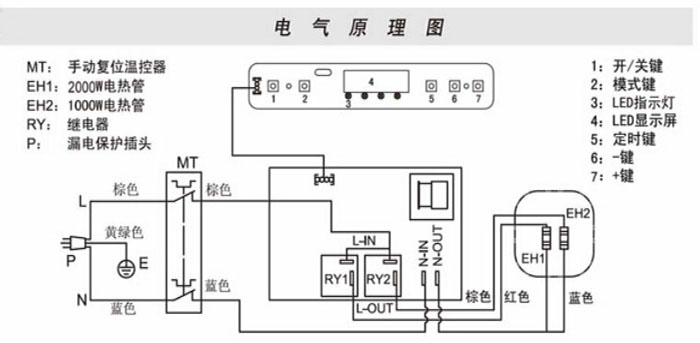 artes系列电热水器,阿里斯顿,td50e3.0,3kw,50l