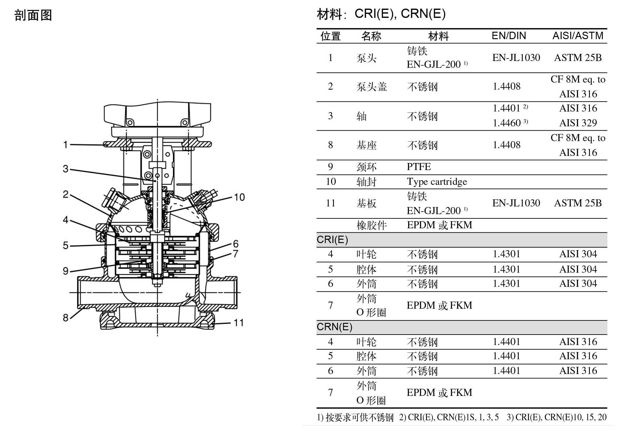 立式机床水泵结构图