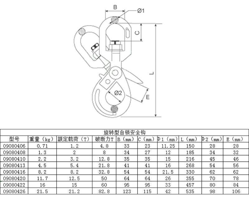 旋转型自锁安全钩,80级 3.2t