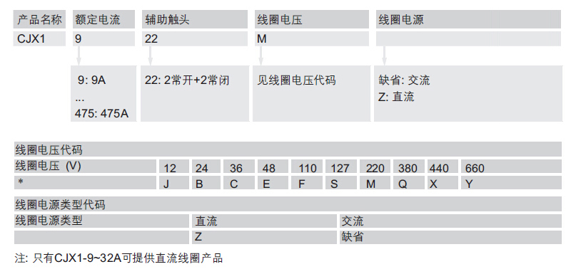 选型指南-ZAA321.jpg
