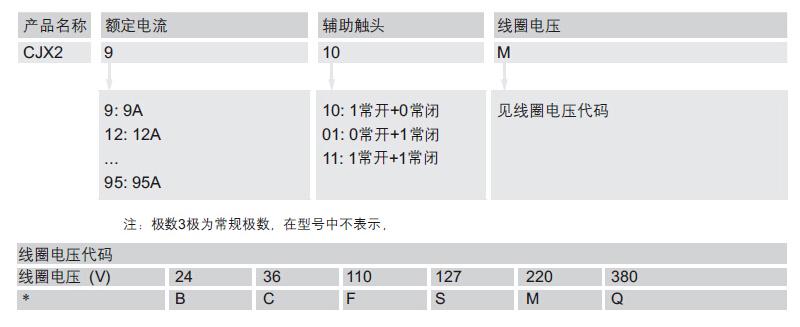 选型指南-ZAA323.jpg