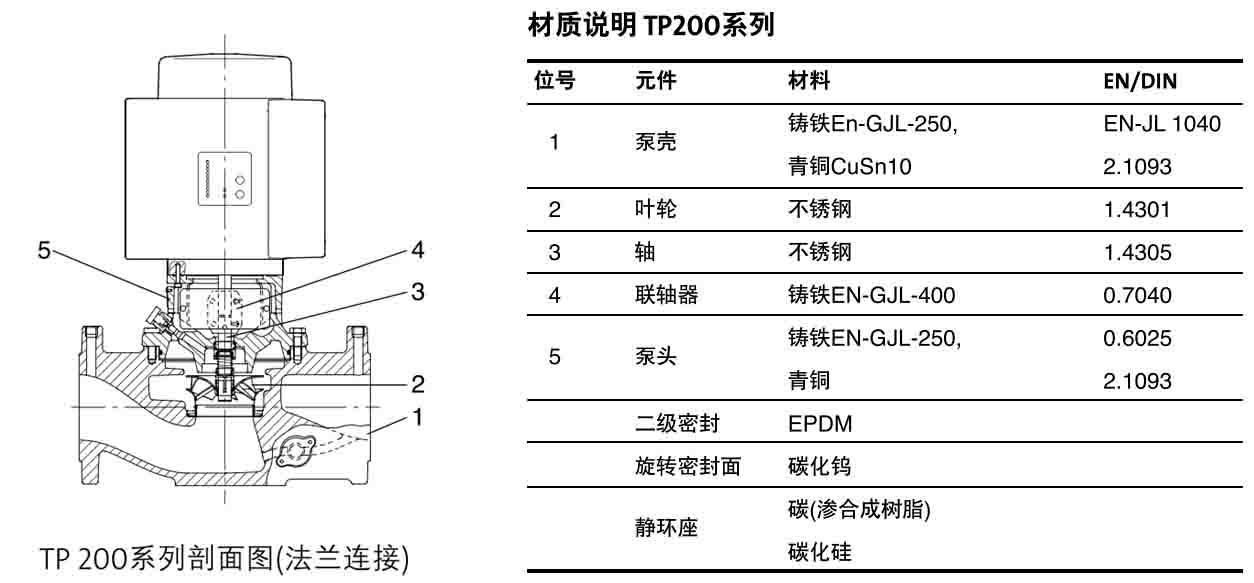 电路 电路图 电子 设计 素材 原理图 1254_583