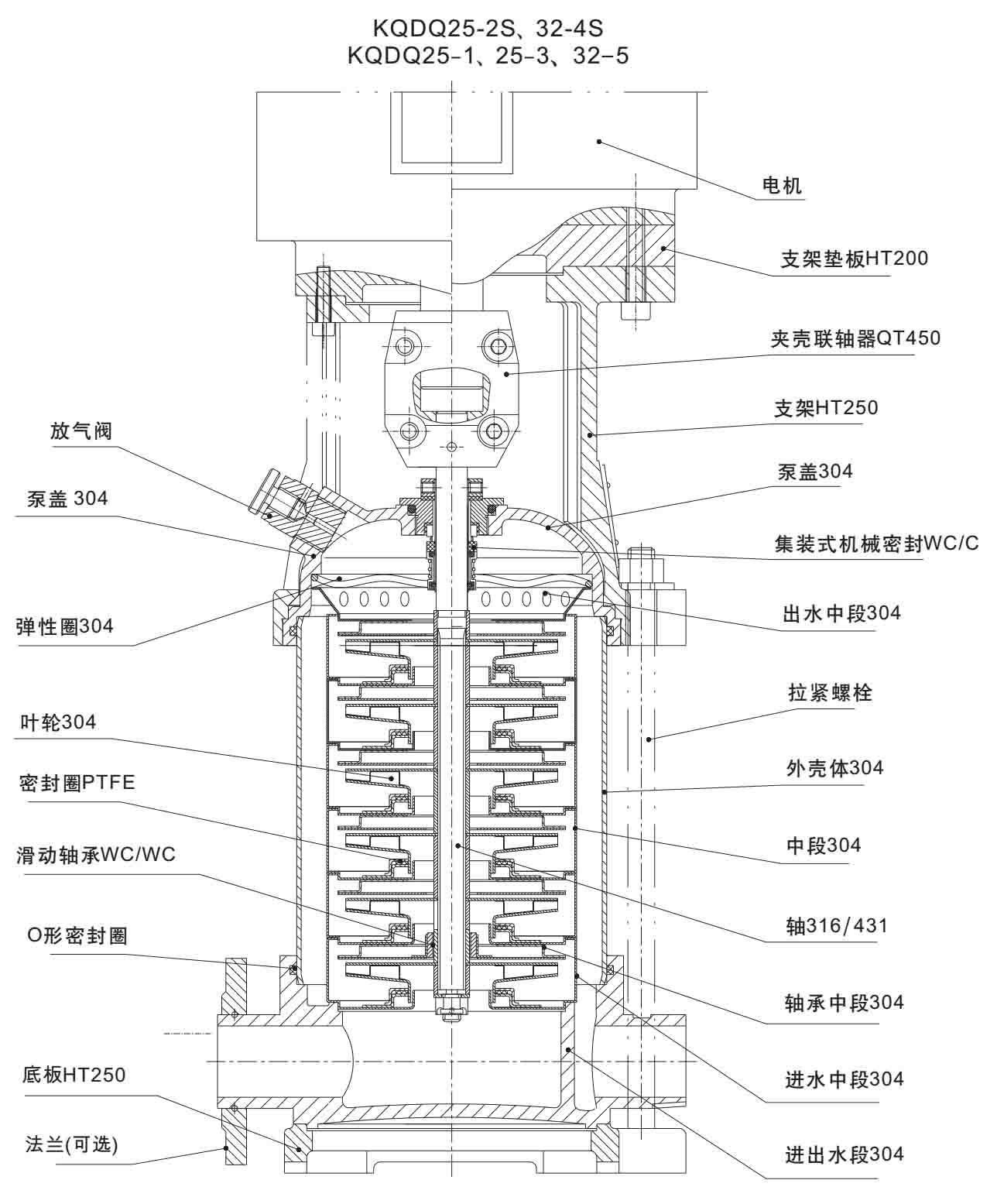 凯泉不锈钢冲压焊接立式多级泵,分为KQDP型、KQDQ型。适用于建筑给水、锅炉供水、空调冷却、 热水循环、消防等场合,可输送清水或类似于清水的液体,液体最高温度105,最低温度-20。KQDQ型还可用于饮料、医药等领域。 KQDQ型立式多级泵,其全部过流部件均为不锈钢制造。 KQDP型、KQDQ型立式多级泵的进出口在同一直线,方便用户的管路连接。泵轴封采用集装式机械密封,无泄漏。机封维修方便,更换机封时,不需要拆泵。配用电机的能效标准为国家二级、三级。其效率高,绝缘等级高,防护等级高。 本产品符合GB/