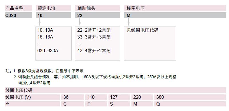 选型指南-ZAA319.jpg