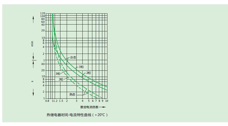 性能曲线-ZAA215.jpg