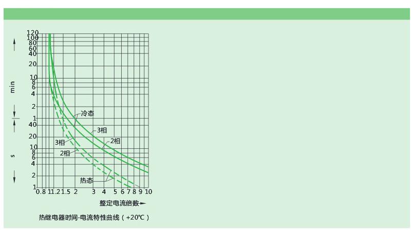 性能曲线-ZAA257.jpg