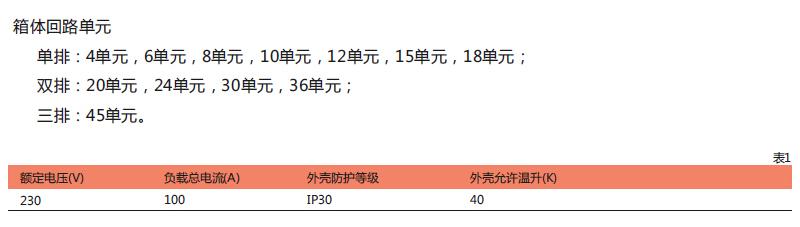技术参数-ZAA283.jpg