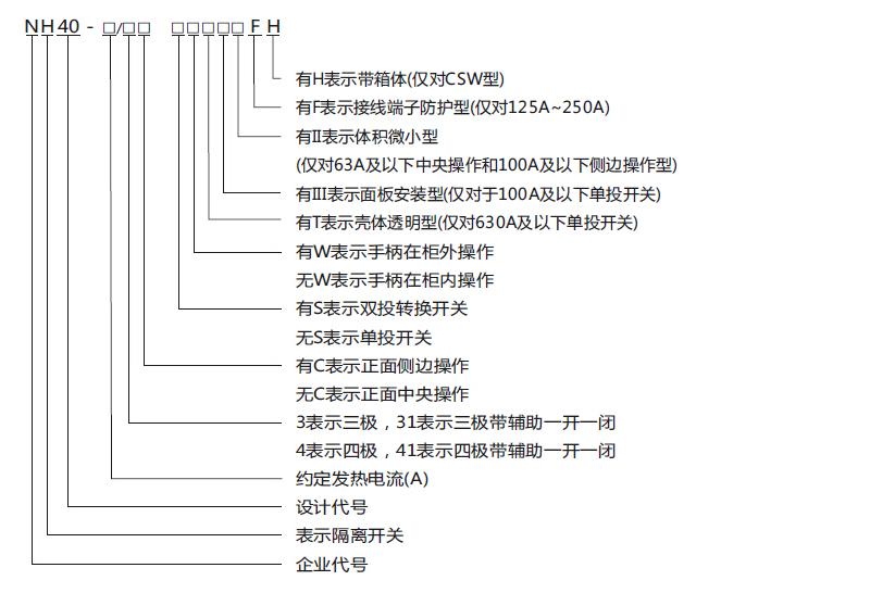 选型指南-ZAA277.jpg