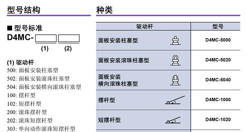 选型指南-1.jpg
