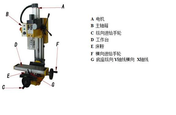 机床 钻床 铣钻床 立式钻铣床sx2  13 最大端铣宽度(mm) 16 主轴锥孔图片