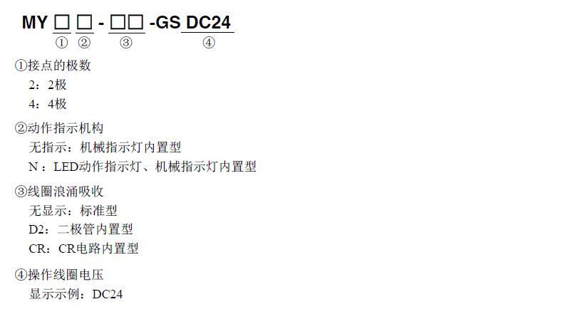 选型指南-AAC712.jpg