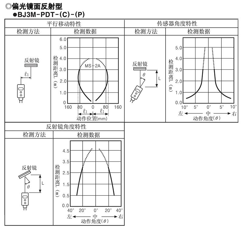 奥托尼克斯/autonics bj3m-pdt-c-p光电传感器