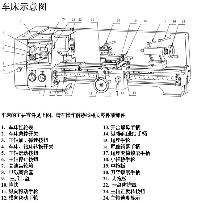 c6132车床参数电路图
