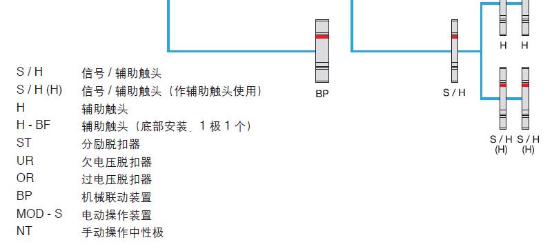 abb 电磁式微型漏电保护附件ac型瞬动型,dda204 ac-63