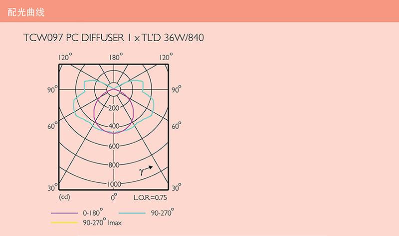 7性能曲线.jpg