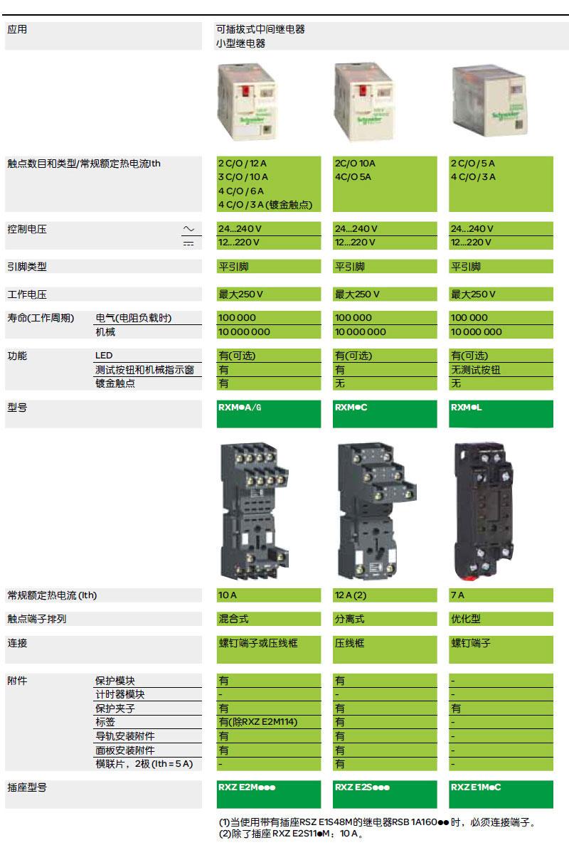 选型指南-ZAK167-ZAK168-ZAK169.jpg
