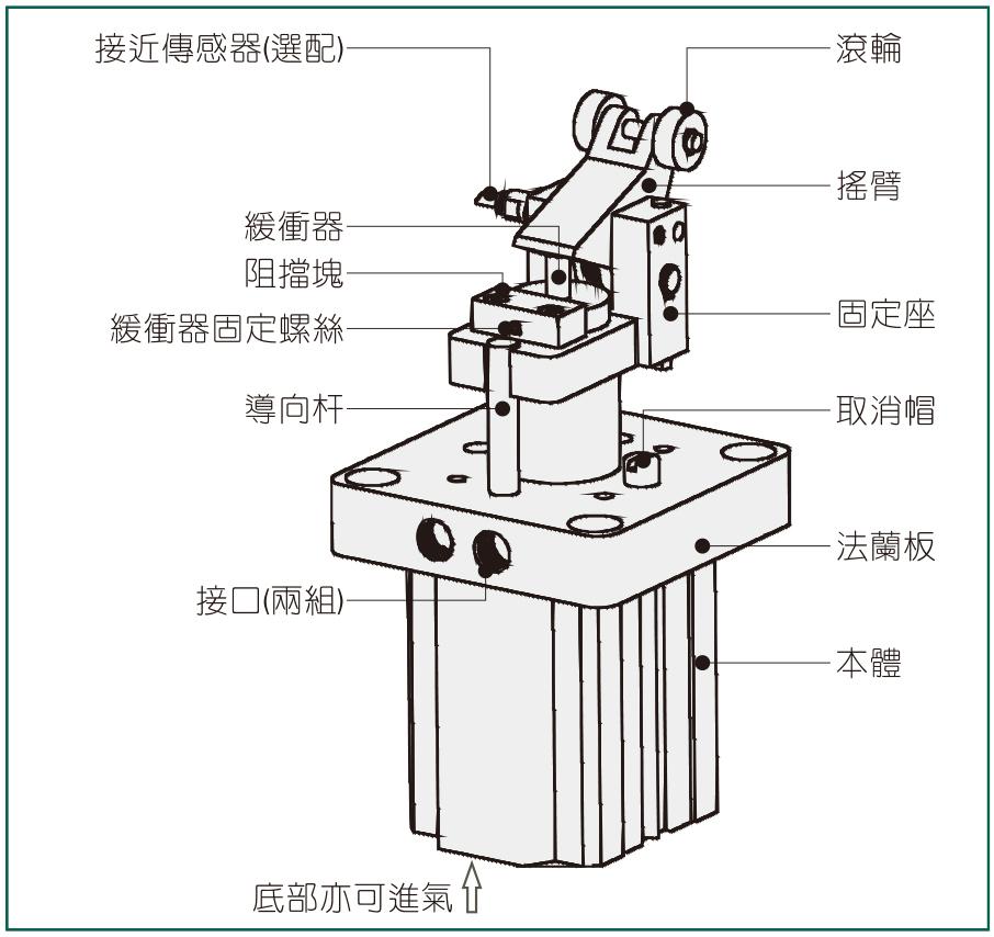 气缸的工作原理_气缸的活动原理
