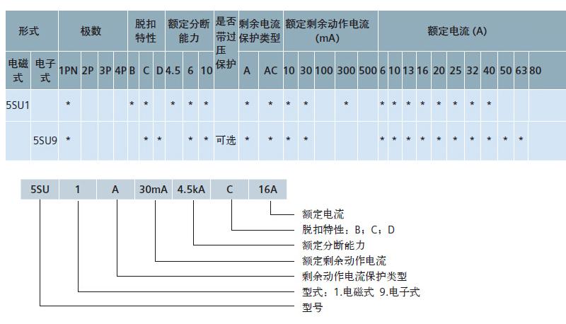 选型指南-ZAK251.jpg