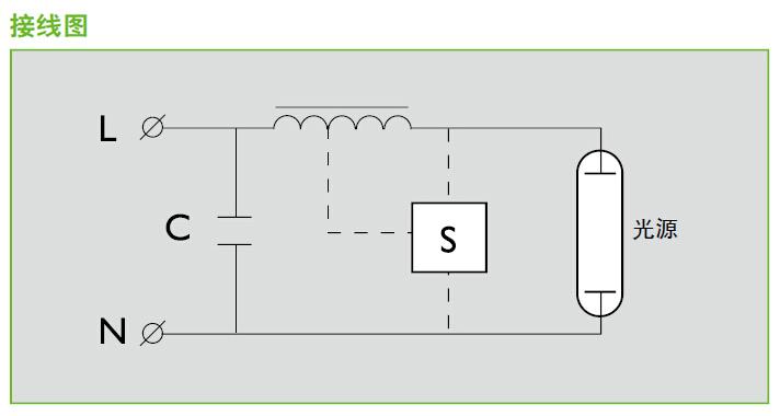 补充电容器为 AC 电容器,为单独矫正放电光源(如荧光光源、卤素和陶瓷金卤灯、高压汞光源以及钠光源)内的变压器和磁镇流器的功率因数而设计,电源线频率为50 或 60Hz。 这使光源的功率因数获得提升,超过了 0.85。 产品特点: 电路电压因数补偿值超过0.85 电容配有插拔式的接线端子 防火防爆保护 安装简易 产品应用: 适用于HID 荧光光源及卤素光源的磁镇流器,用于某些照明应用如道路照明、城市照明、工业照明以及零售店照明等。