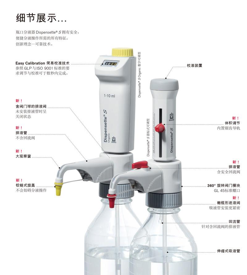 Dispensette® S-2.jpg