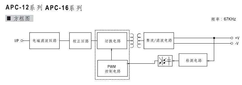 电路 电路图 电子 设计 素材 原理图 800_283