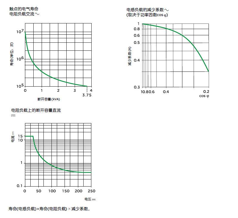 性能曲线-ZAK212.jpg